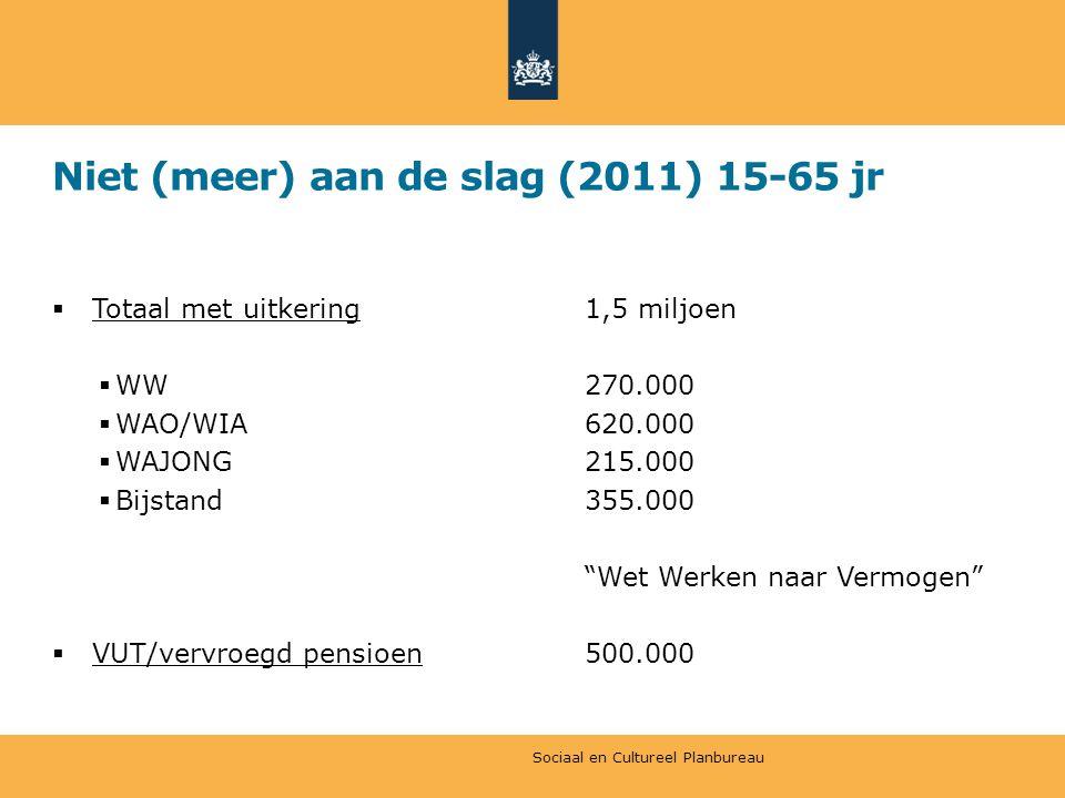 Niet (meer) aan de slag (2011) 15-65 jr  Totaal met uitkering1,5 miljoen  WW270.000  WAO/WIA620.000  WAJONG215.000  Bijstand355.000 Wet Werken naar Vermogen  VUT/vervroegd pensioen500.000 Sociaal en Cultureel Planbureau