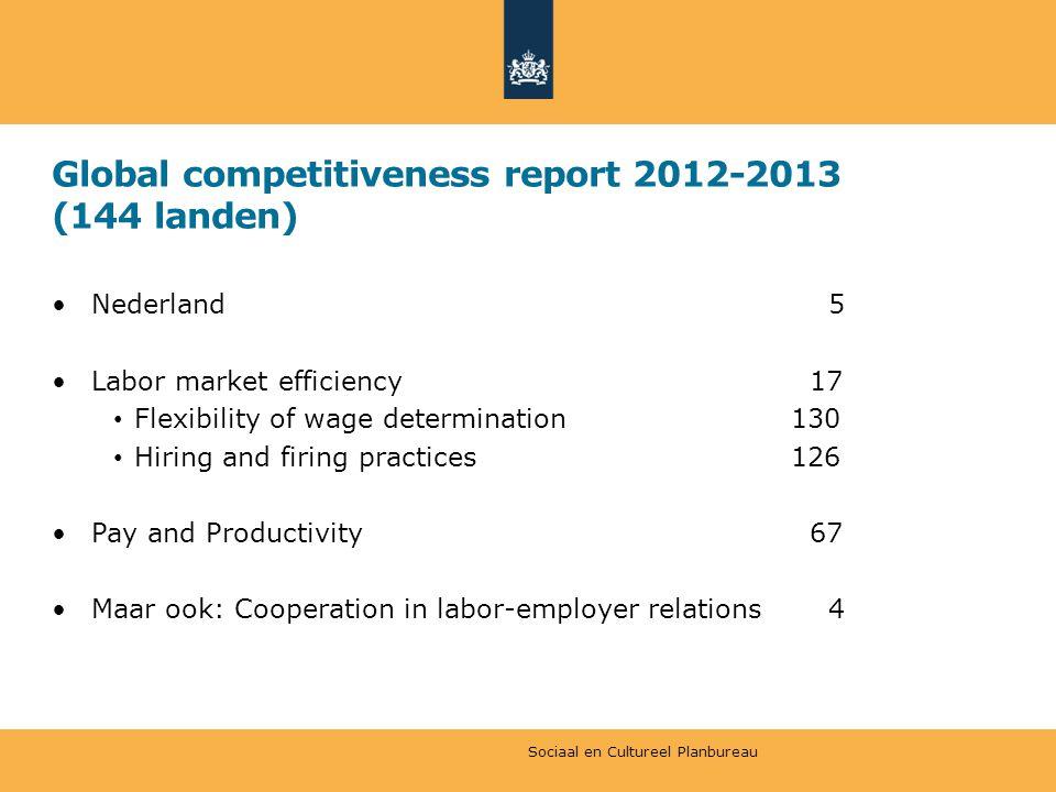 EU en Euro 2012  Slechte zaak euro i.p.v.