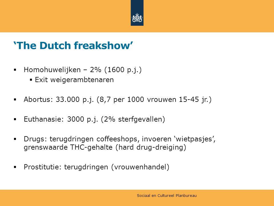 'The Dutch freakshow'  Homohuwelijken – 2% (1600 p.j.)  Exit weigerambtenaren  Abortus: 33.000 p.j.