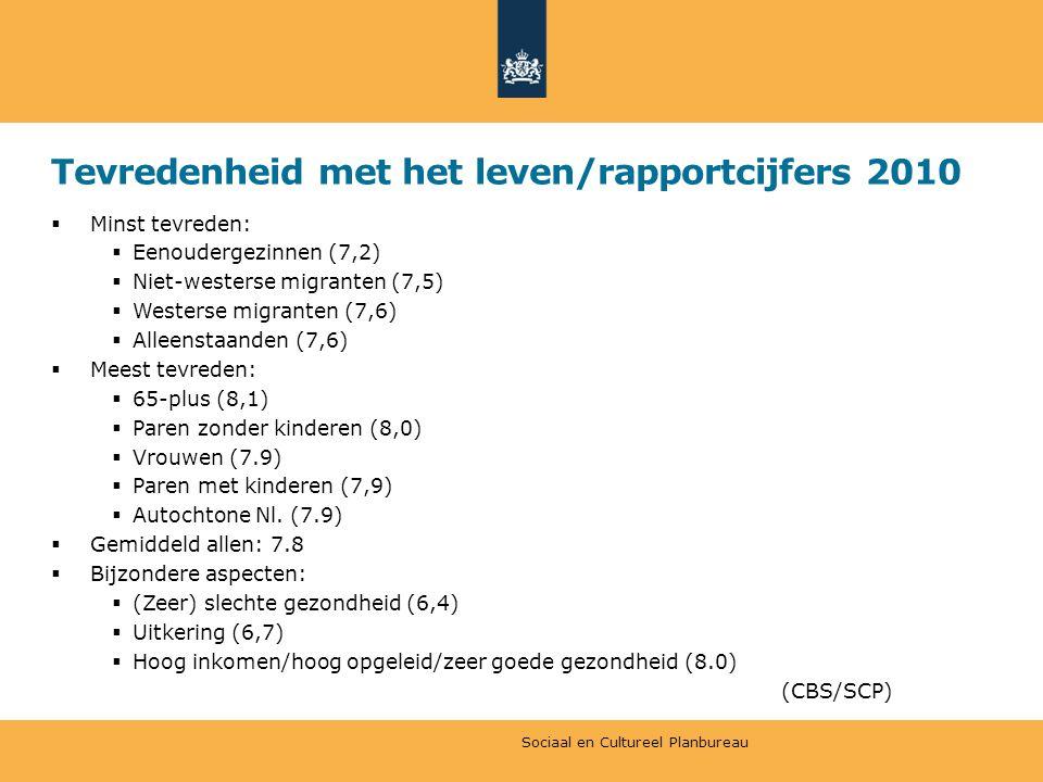 Tevredenheid met het leven/rapportcijfers 2010  Minst tevreden:  Eenoudergezinnen (7,2)  Niet-westerse migranten (7,5)  Westerse migranten (7,6)  Alleenstaanden (7,6)  Meest tevreden:  65-plus (8,1)  Paren zonder kinderen (8,0)  Vrouwen (7.9)  Paren met kinderen (7,9)  Autochtone Nl.