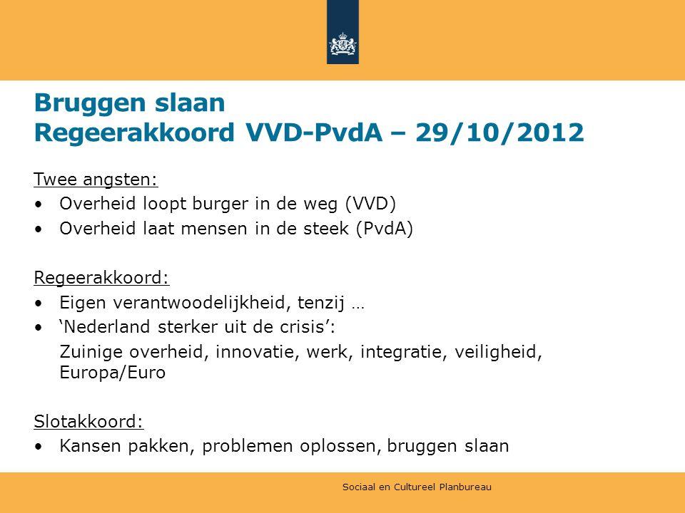 Bruggen slaan Regeerakkoord VVD-PvdA – 29/10/2012 Twee angsten: •Overheid loopt burger in de weg (VVD) •Overheid laat mensen in de steek (PvdA) Regeerakkoord: •Eigen verantwoodelijkheid, tenzij … •'Nederland sterker uit de crisis': Zuinige overheid, innovatie, werk, integratie, veiligheid, Europa/Euro Slotakkoord: •Kansen pakken, problemen oplossen, bruggen slaan Sociaal en Cultureel Planbureau