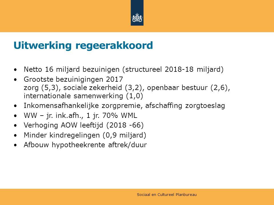 Miljoenennota 2013 •Inkomsten247,4 miljard (12,0 gas) + Decentraal261,6 •Uitgaven 260,9 miljard •EMU saldo rijk/gemeenten-16,7 miljard (2,7 BBP) Sociaal en Cultureel Planbureau