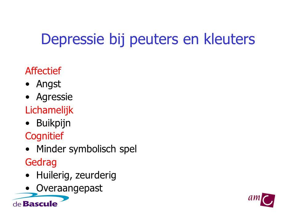 Depressie bij peuters en kleuters Affectief •Angst •Agressie Lichamelijk •Buikpijn Cognitief •Minder symbolisch spel Gedrag •Huilerig, zeurderig •Over