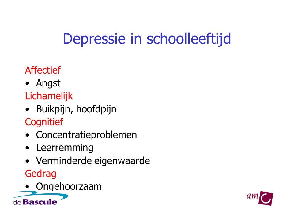 Depressie in schoolleeftijd Affectief •Angst Lichamelijk •Buikpijn, hoofdpijn Cognitief •Concentratieproblemen •Leerremming •Verminderde eigenwaarde Gedrag •Ongehoorzaam