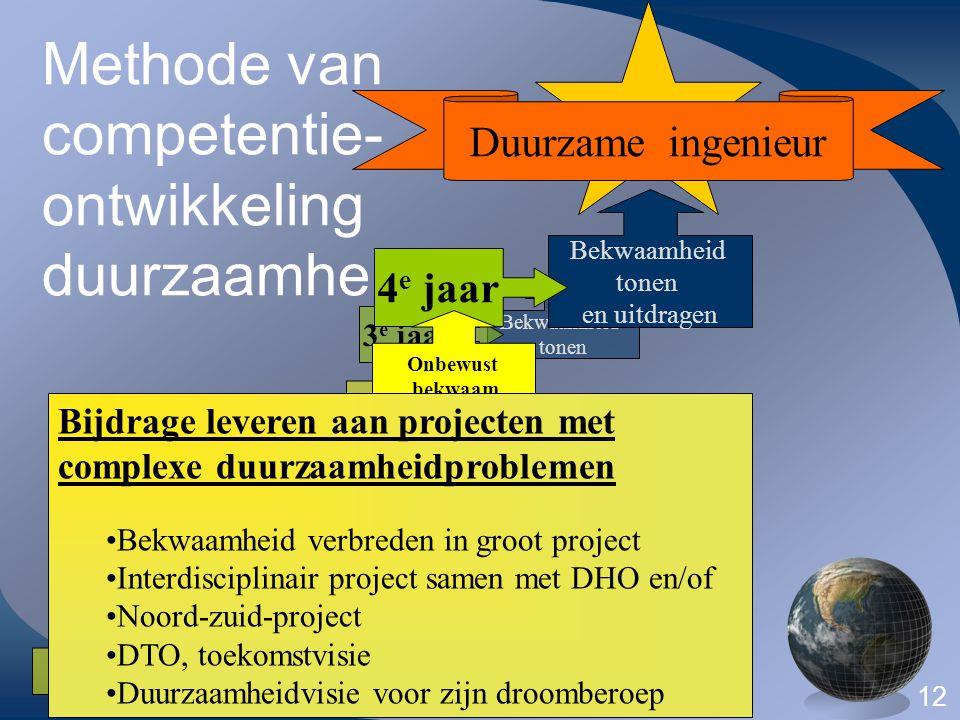 Fontys Hogescholen: Werktuigbouwkunde 12 Bekwaamheid tonen 3 e jaar Bewust bekwaam Bekwaam worden 2 e jaar Methode van competentie- ontwikkeling duurz