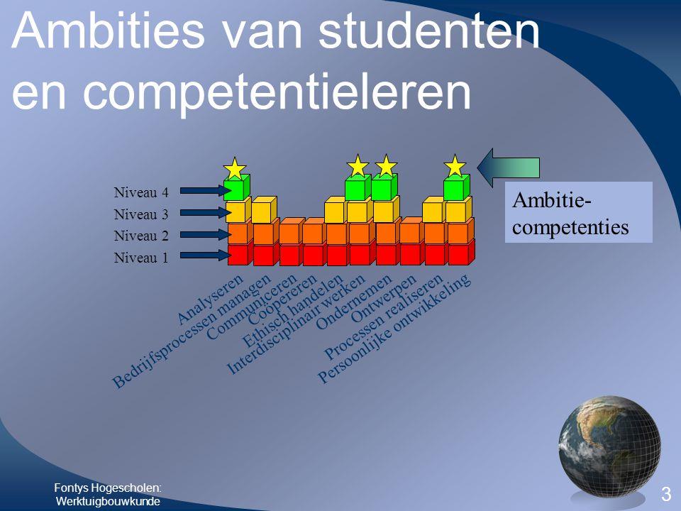Fontys Hogescholen: Werktuigbouwkunde 3 Ambities van studenten en competentieleren Analyseren Bedrijfsprocessen managen Communiceren Coöpereren Ethisc