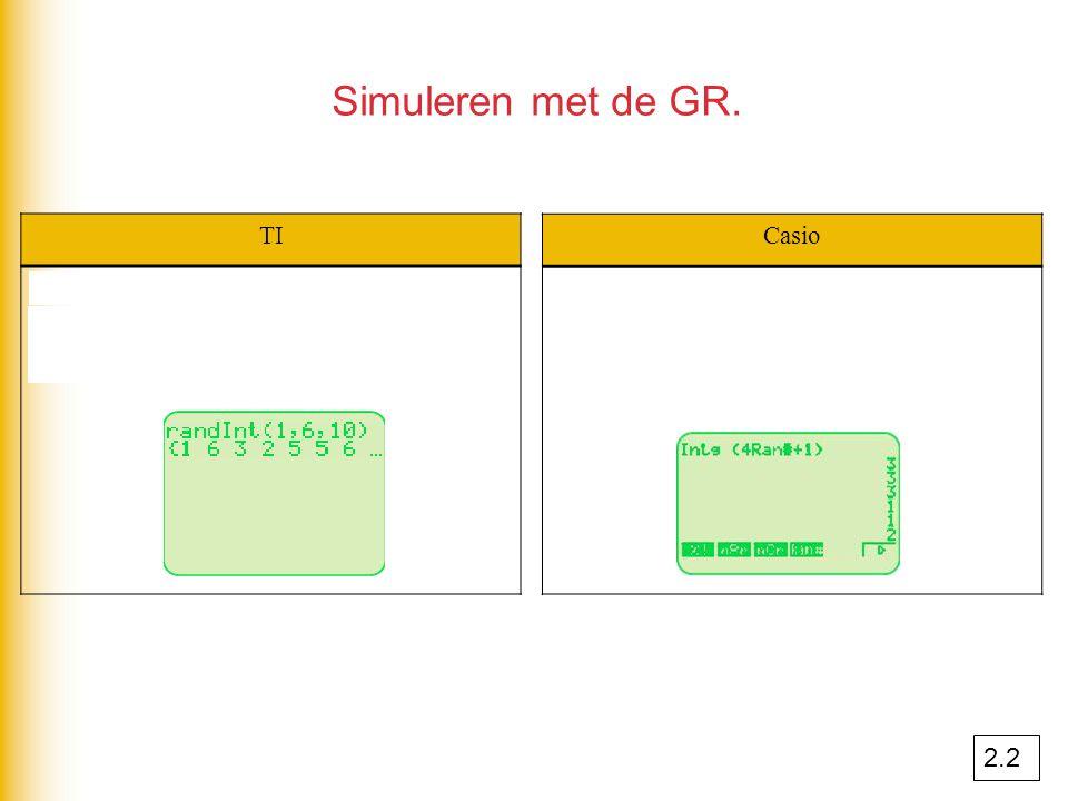 Simuleren met de GR. TI MATH-PRB-menu  randInt Met randInt(1,6,10) krijg je 10 gehele toevalsgetallen van 1 t/m 6. Casio OPTN-NUM-menu  Intg en OPTN