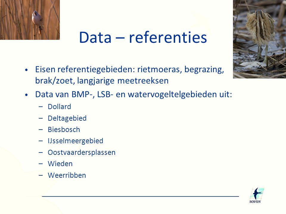 Data – referenties • Eisen referentiegebieden: rietmoeras, begrazing, brak/zoet, langjarige meetreeksen • Data van BMP-, LSB- en watervogeltelgebieden uit: –Dollard –Deltagebied –Biesbosch –IJsselmeergebied –Oostvaardersplassen –Wieden –Weerribben