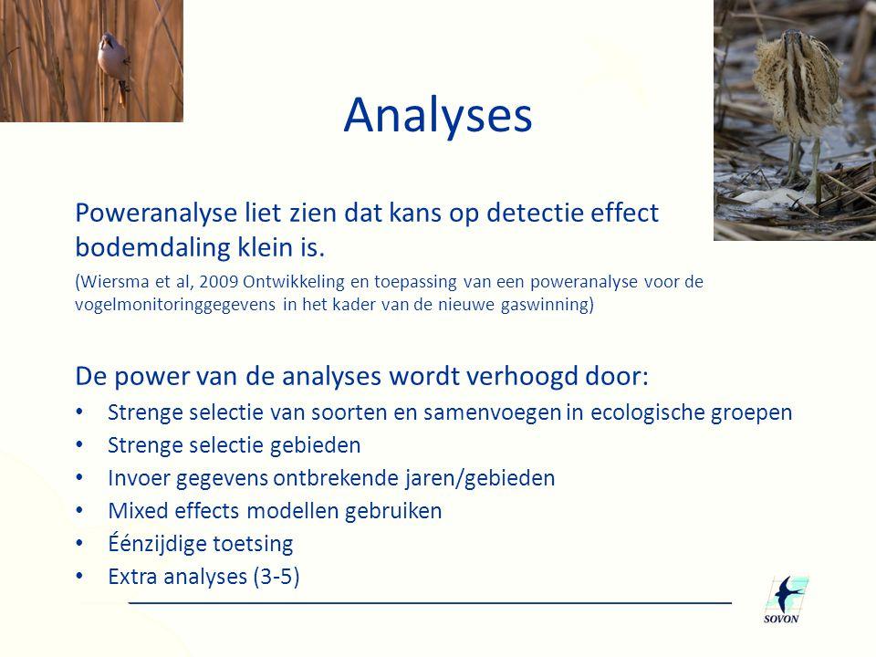 Analyses Poweranalyse liet zien dat kans op detectie effect bodemdaling klein is.