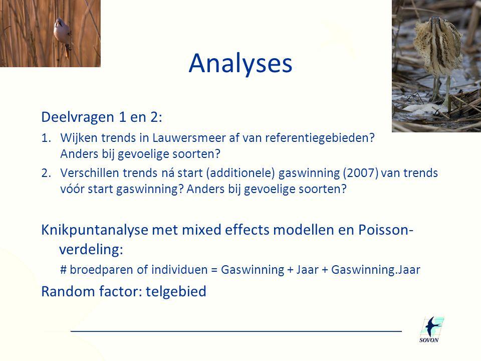 Analyses Deelvragen 1 en 2: 1.Wijken trends in Lauwersmeer af van referentiegebieden? Anders bij gevoelige soorten? 2.Verschillen trends ná start (add