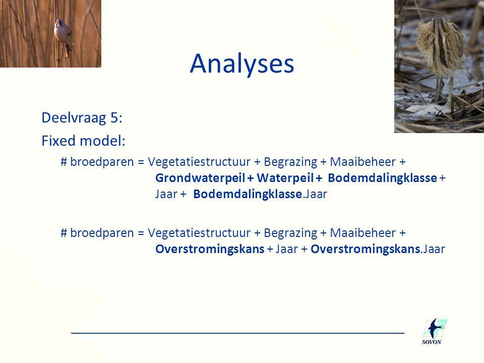 Analyses Deelvraag 5: Fixed model: # broedparen = Vegetatiestructuur + Begrazing + Maaibeheer + Grondwaterpeil + Waterpeil + Bodemdalingklasse + Jaar