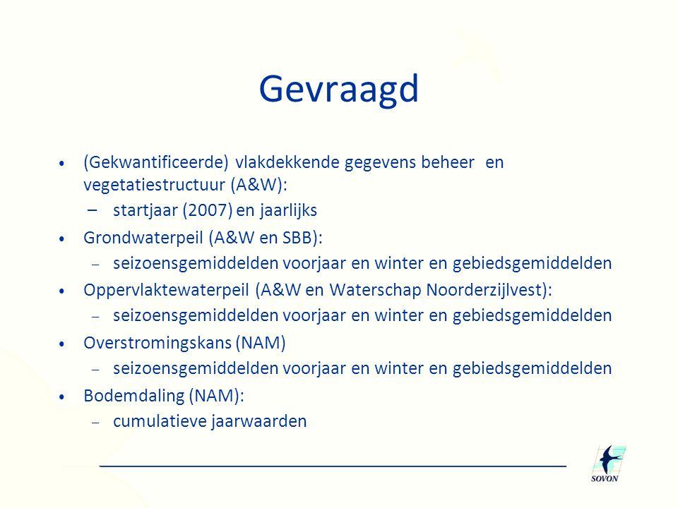 Gevraagd • (Gekwantificeerde) vlakdekkende gegevens beheeren vegetatiestructuur (A&W): –startjaar (2007) en jaarlijks • Grondwaterpeil (A&W en SBB): – seizoensgemiddelden voorjaar en winter en gebiedsgemiddelden • Oppervlaktewaterpeil (A&W en Waterschap Noorderzijlvest): – seizoensgemiddelden voorjaar en winter en gebiedsgemiddelden • Overstromingskans (NAM) – seizoensgemiddelden voorjaar en winter en gebiedsgemiddelden • Bodemdaling (NAM): – cumulatieve jaarwaarden