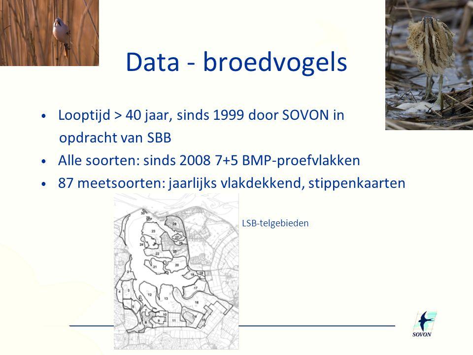 • Looptijd > 40 jaar, sinds 1999 door SOVON in opdracht van SBB • Alle soorten: sinds 2008 7+5 BMP-proefvlakken • 87 meetsoorten: jaarlijks vlakdekkend, stippenkaarten LSB-telgebieden Data - broedvogels