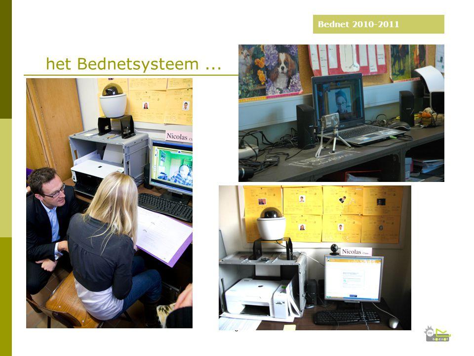 Bednet 2010-2011 2003-2008: 5 jaar Bednet 66 het Bednetsysteem...