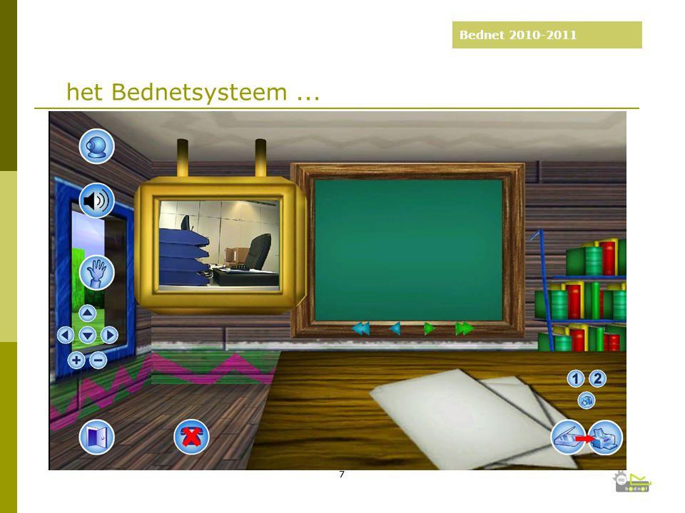 Bednet 2010-2011 2003-2008: 5 jaar Bednet 77 het Bednetsysteem...