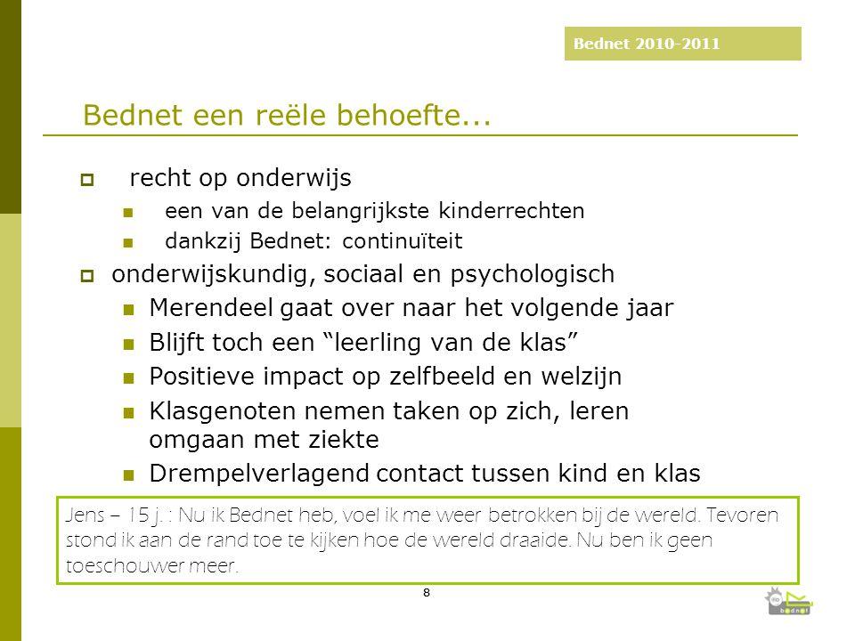 Bednet 2010-2011 2003-2008: 5 jaar Bednet 8 Bednet een reële behoefte...