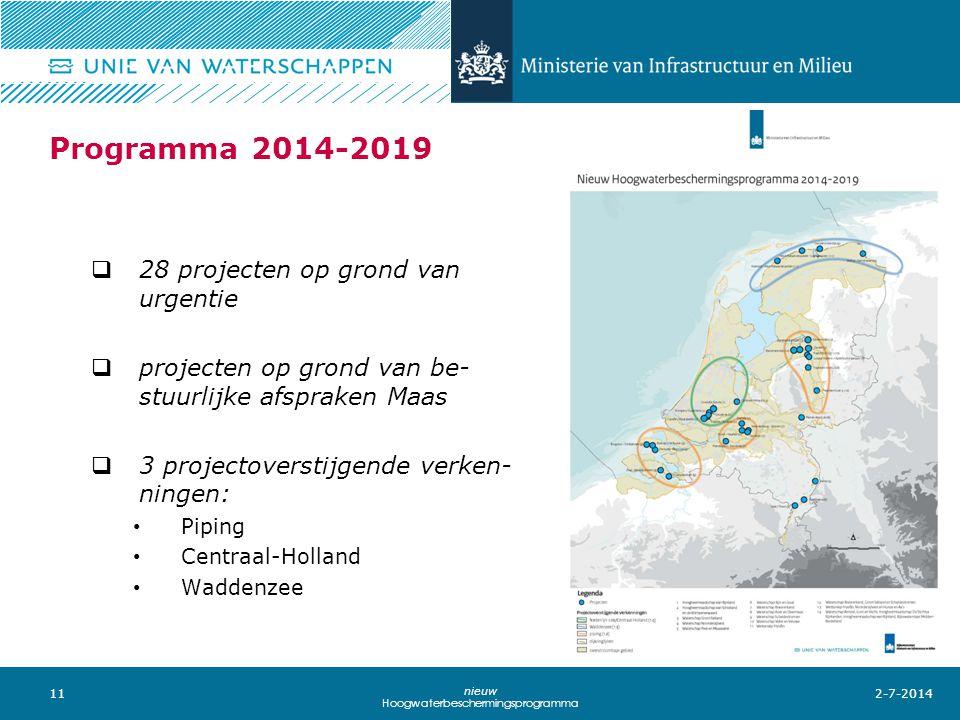 11 nieuw Hoogwaterbeschermingsprogramma 2-7-2014 Programma 2014-2019  28 projecten op grond van urgentie  projecten op grond van be- stuurlijke afspraken Maas  3 projectoverstijgende verken- ningen: • Piping • Centraal-Holland • Waddenzee