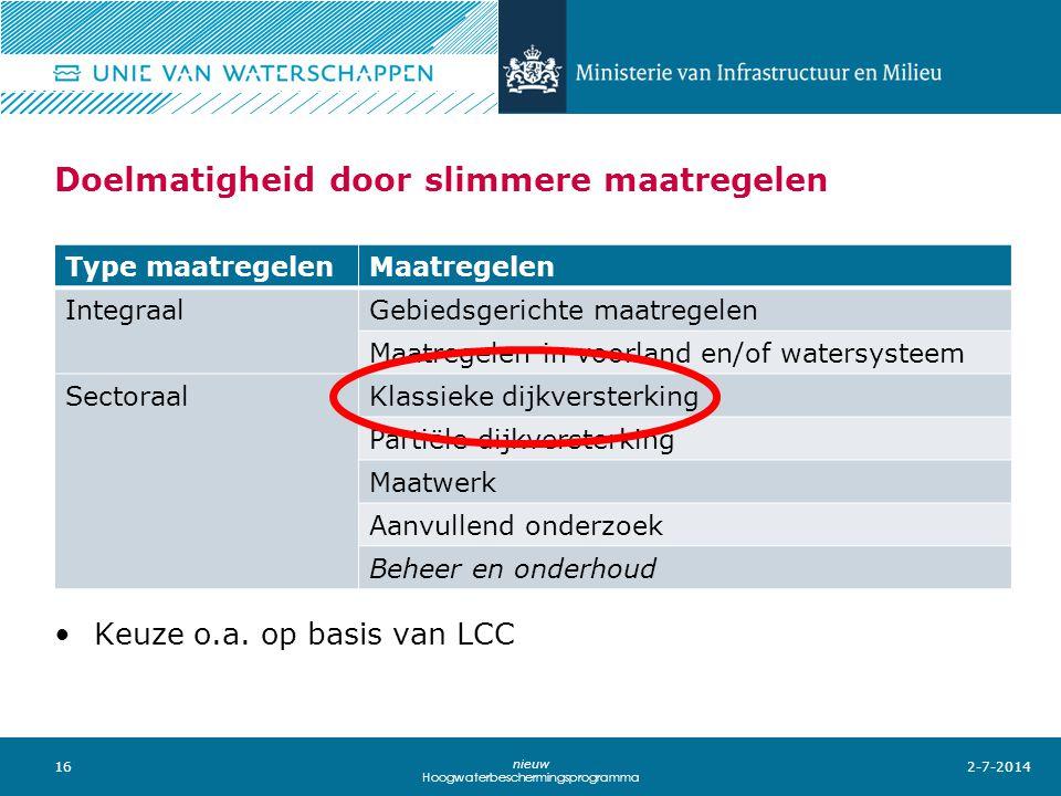 16 nieuw Hoogwaterbeschermingsprogramma Doelmatigheid door slimmere maatregelen 2-7-2014 Type maatregelenMaatregelen IntegraalGebiedsgerichte maatrege