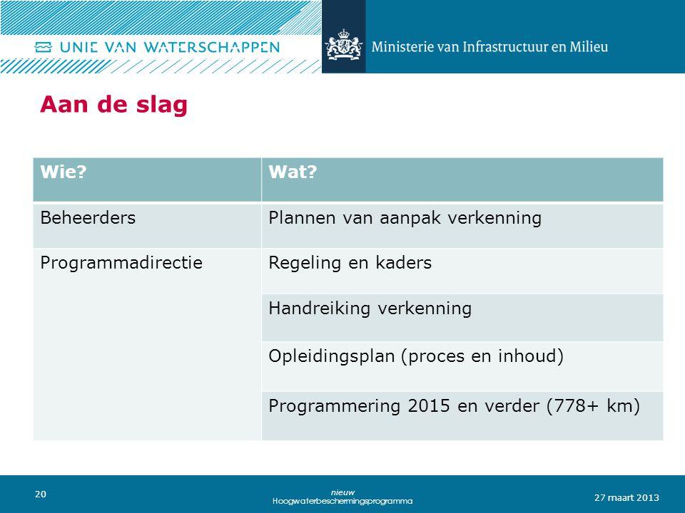 20 nieuw Hoogwaterbeschermingsprogramma 27 maart 2013 Aan de slag Wie?Wat? BeheerdersPlannen van aanpak verkenning ProgrammadirectieRegeling en kaders