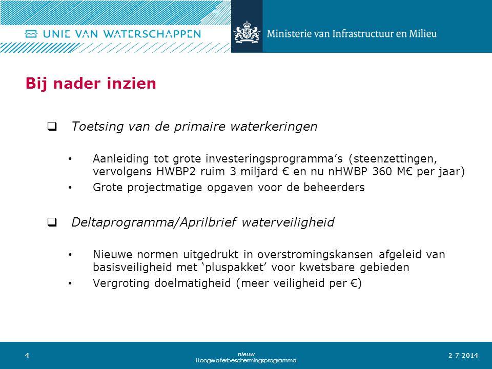 15 nieuw Hoogwaterbeschermingsprogramma Doelmatigheid door innovaties 2-7-2014 Piping Stabiliteit