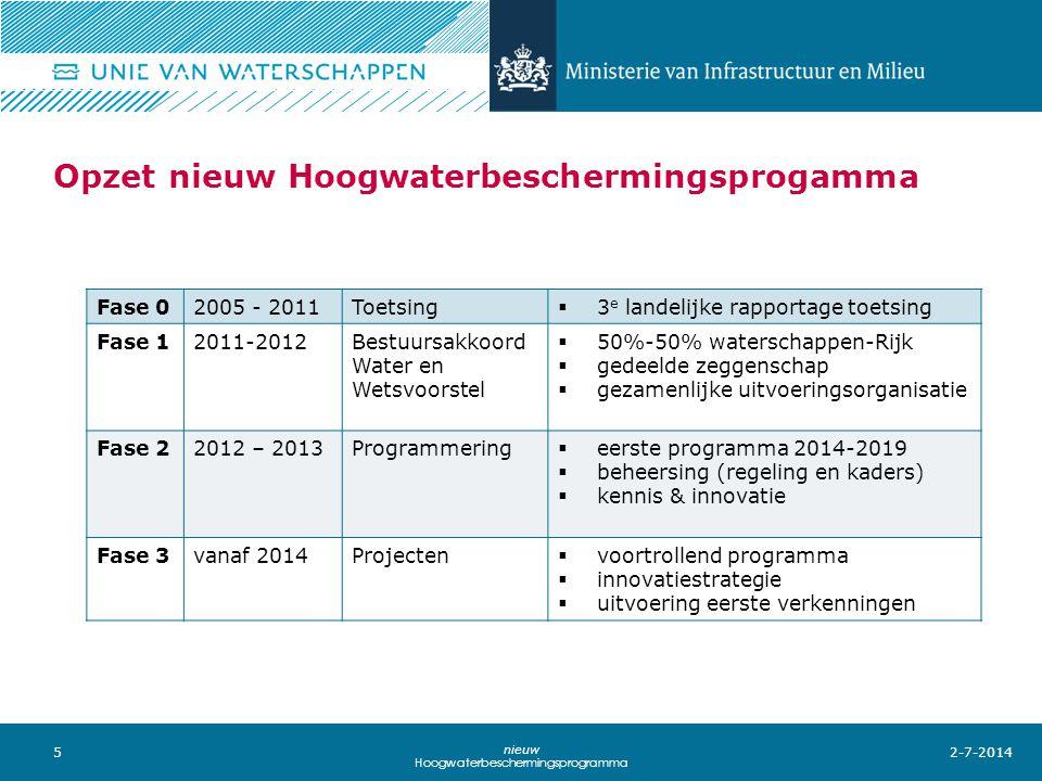 5 nieuw Hoogwaterbeschermingsprogramma Opzet nieuw Hoogwaterbeschermingsprogamma Fase 02005 - 2011Toetsing  3 e landelijke rapportage toetsing Fase 12011-2012Bestuursakkoord Water en Wetsvoorstel  50%-50% waterschappen-Rijk  gedeelde zeggenschap  gezamenlijke uitvoeringsorganisatie Fase 22012 – 2013Programmering  eerste programma 2014-2019  beheersing (regeling en kaders)  kennis & innovatie Fase 3vanaf 2014Projecten  voortrollend programma  innovatiestrategie  uitvoering eerste verkenningen 2-7-2014