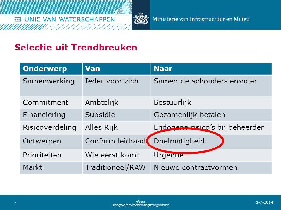7 nieuw Hoogwaterbeschermingsprogramma 2-7-2014 Selectie uit Trendbreuken OnderwerpVanNaar SamenwerkingIeder voor zichSamen de schouders eronder Commi