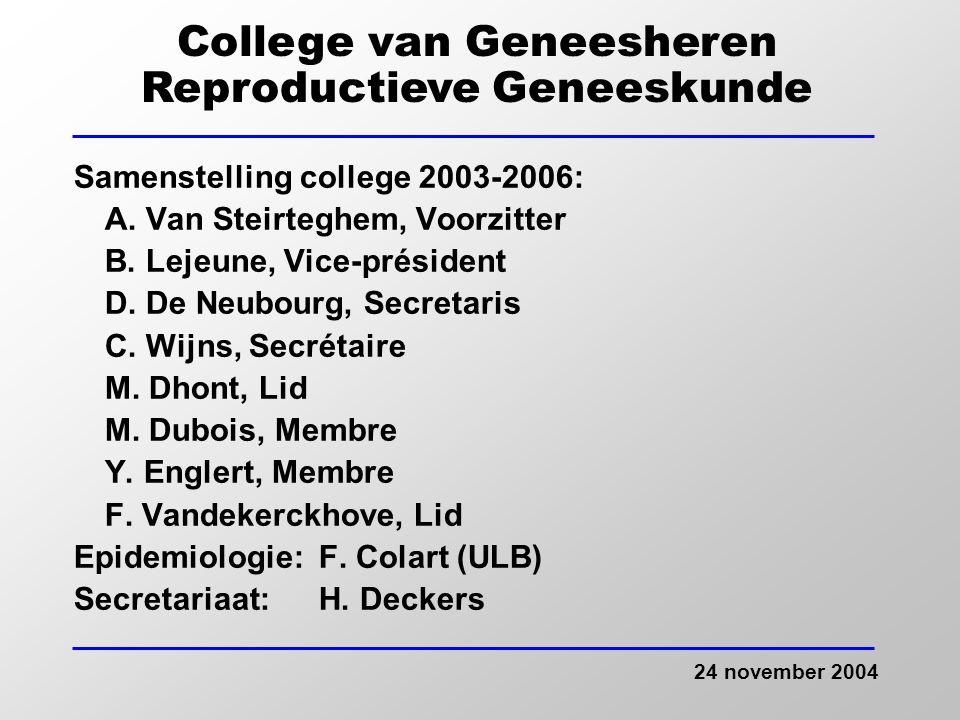 Samenstelling college 2003-2006: A. Van Steirteghem, Voorzitter B. Lejeune, Vice-président D. De Neubourg, Secretaris C. Wijns, Secrétaire M. Dhont, L