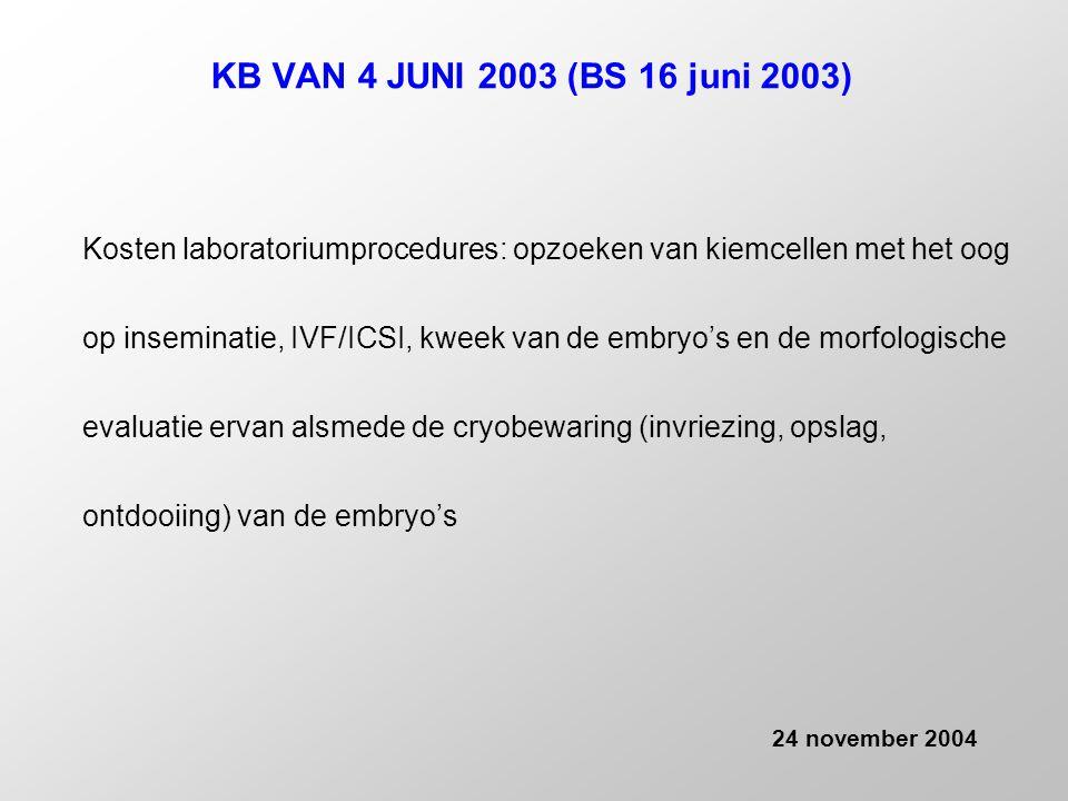 KB VAN 4 JUNI 2003 (BS 16 juni 2003) Kosten laboratoriumprocedures: opzoeken van kiemcellen met het oog op inseminatie, IVF/ICSI, kweek van de embryo's en de morfologische evaluatie ervan alsmede de cryobewaring (invriezing, opslag, ontdooiing) van de embryo's 24 november 2004