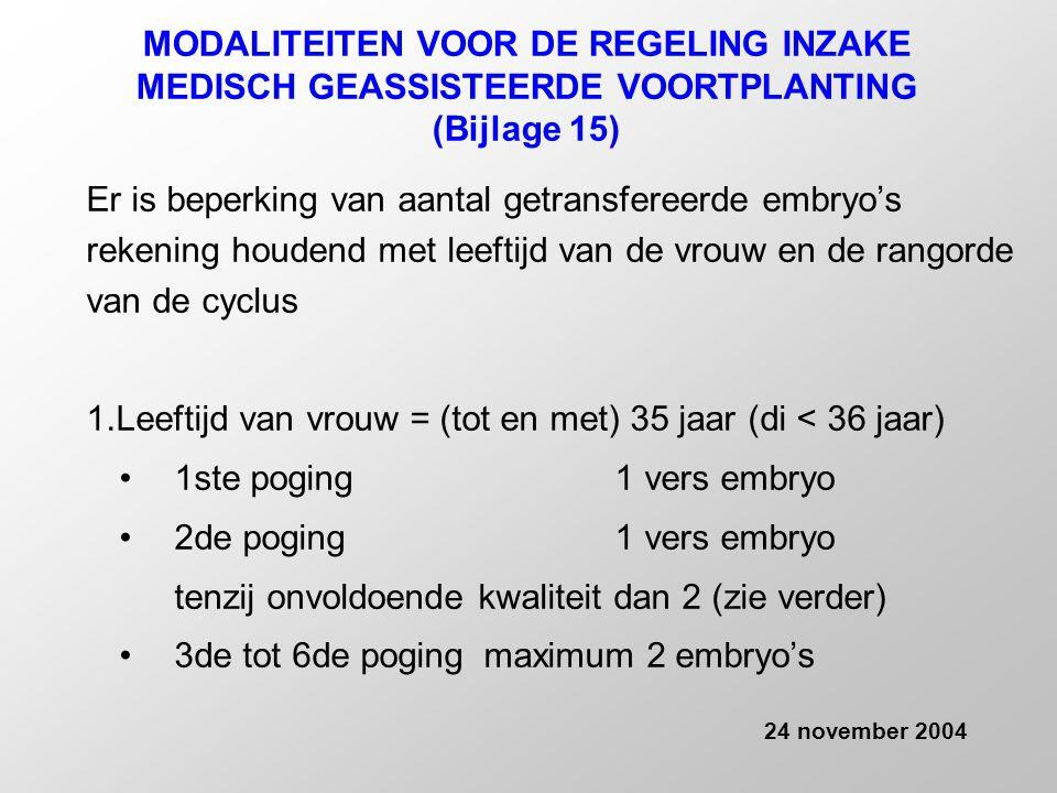 MODALITEITEN VOOR DE REGELING INZAKE MEDISCH GEASSISTEERDE VOORTPLANTING (Bijlage 15) 2.