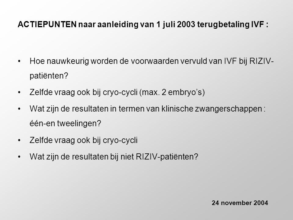 ACTIEPUNTEN naar aanleiding van 1 juli 2003 terugbetaling IVF : •Hoe nauwkeurig worden de voorwaarden vervuld van IVF bij RIZIV- patiënten? •Zelfde vr