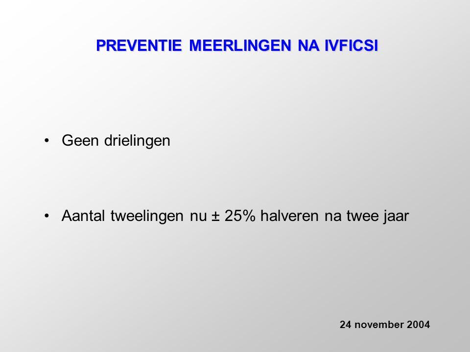 PREVENTIE MEERLINGEN NA IVFICSI •Geen drielingen •Aantal tweelingen nu ± 25% halveren na twee jaar 24 november 2004