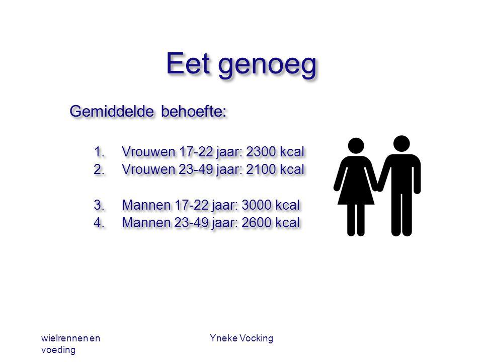 wielrennen en voeding Yneke Vocking Eet genoeg Gemiddelde behoefte: 1.Vrouwen 17-22 jaar: 2300 kcal 2.Vrouwen 23-49 jaar: 2100 kcal 3.Mannen 17-22 jaa
