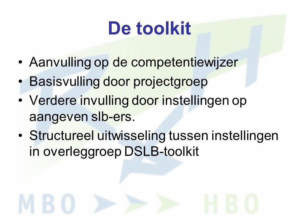 De toolkit •Aanvulling op de competentiewijzer •Basisvulling door projectgroep •Verdere invulling door instellingen op aangeven slb-ers. •Structureel