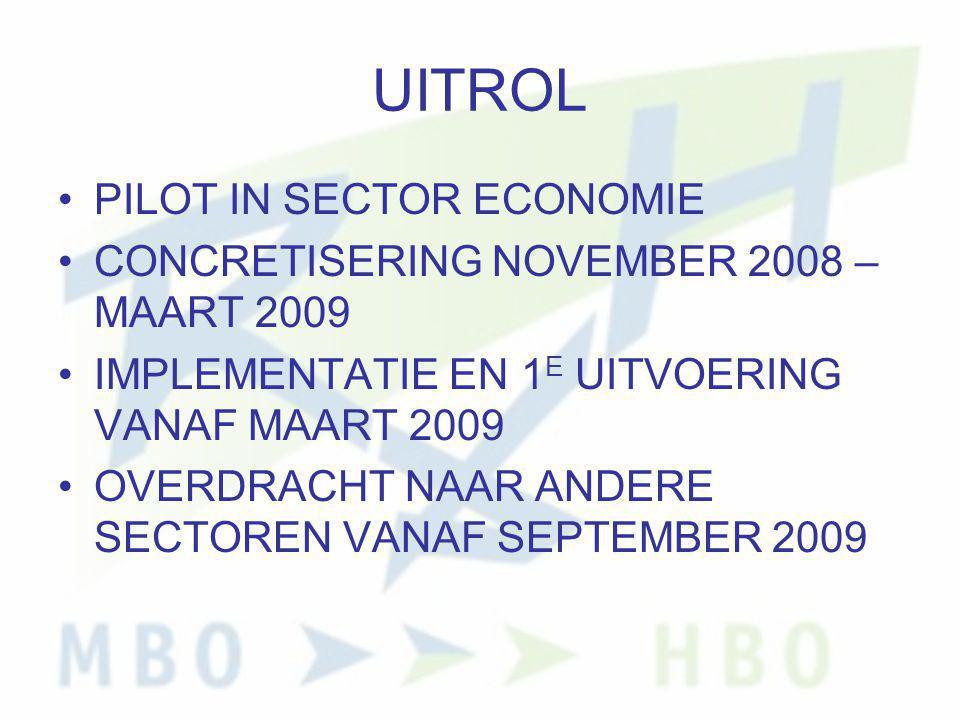 UITROL •PILOT IN SECTOR ECONOMIE •CONCRETISERING NOVEMBER 2008 – MAART 2009 •IMPLEMENTATIE EN 1 E UITVOERING VANAF MAART 2009 •OVERDRACHT NAAR ANDERE