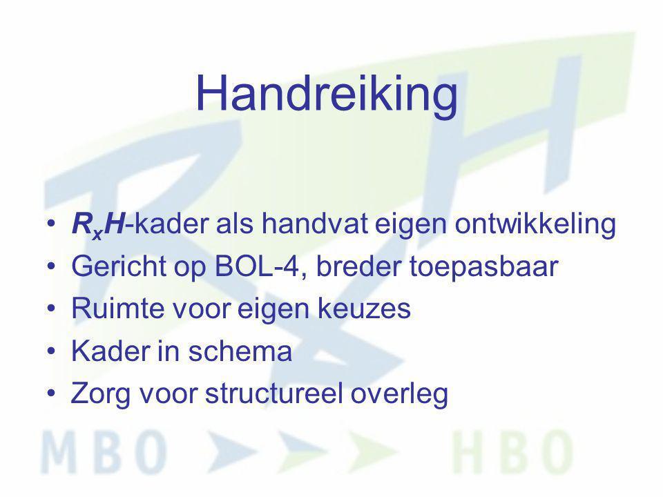 Handreiking •R x H-kader als handvat eigen ontwikkeling •Gericht op BOL-4, breder toepasbaar •Ruimte voor eigen keuzes •Kader in schema •Zorg voor str