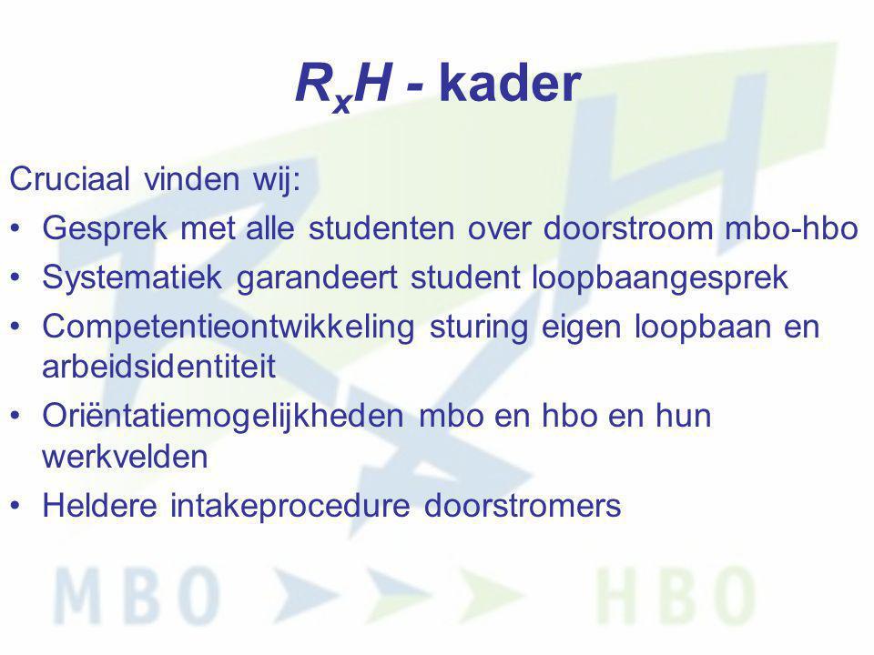 R x H - kader Cruciaal vinden wij: •Gesprek met alle studenten over doorstroom mbo-hbo •Systematiek garandeert student loopbaangesprek •Competentieont