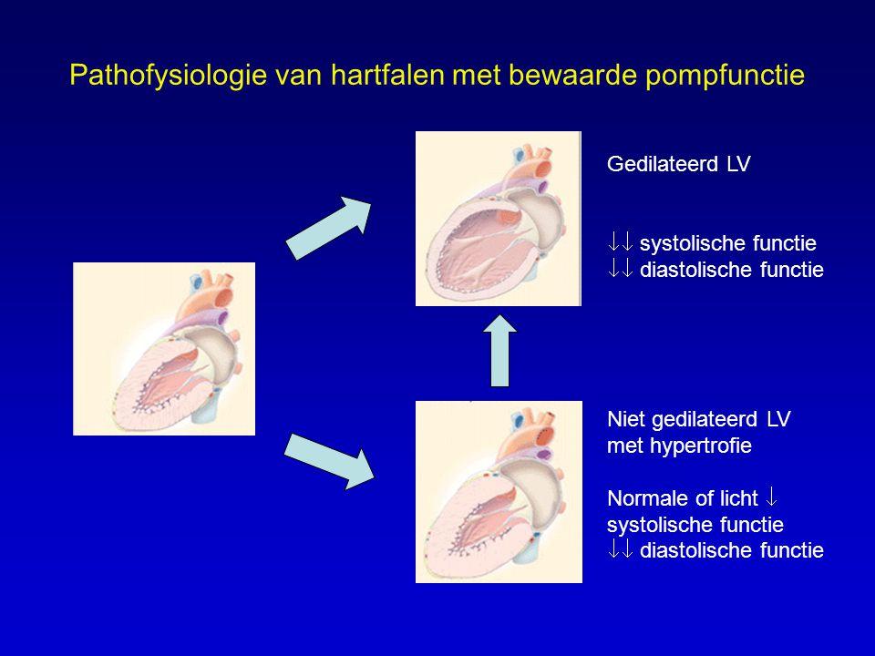 Pathofysiologie van hartfalen met bewaarde pompfunctie Gedilateerd LV  systolische functie  diastolische functie Niet gedilateerd LV met hypertrof