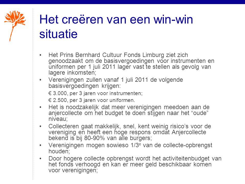 Het creëren van een win-win situatie •Het Prins Bernhard Cultuur Fonds Limburg ziet zich genoodzaakt om de basisvergoedingen voor instrumenten en unif