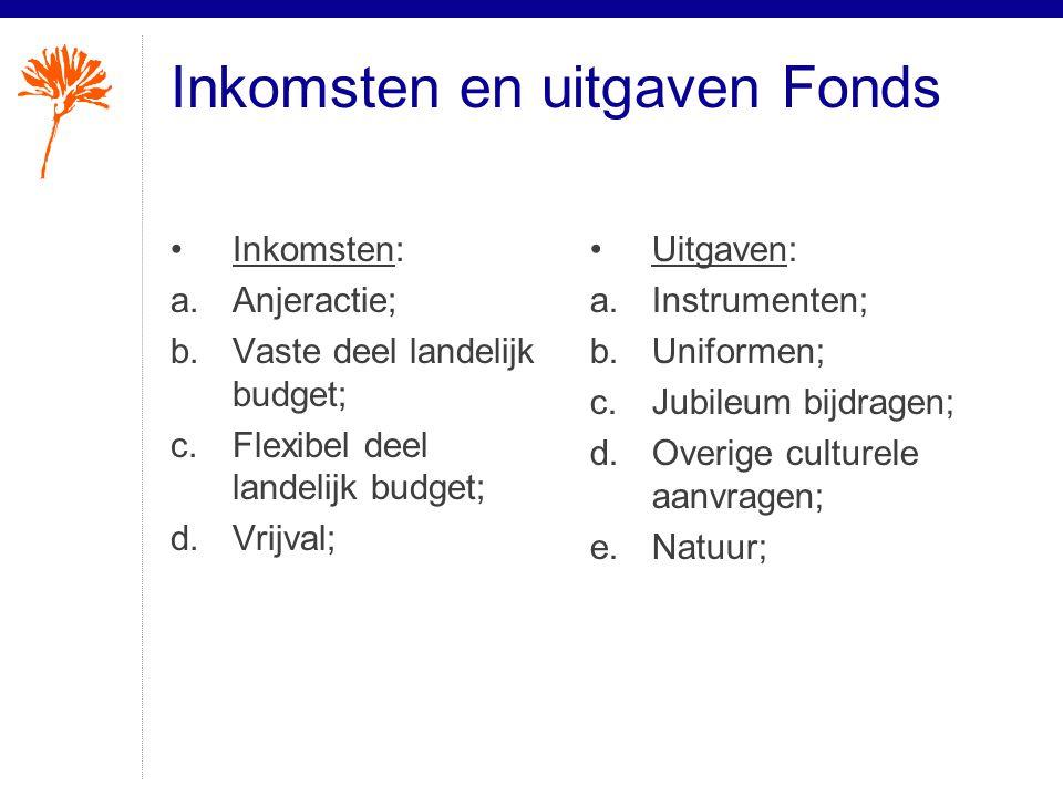 Inkomsten en uitgaven Fonds •Inkomsten: a.Anjeractie; b.Vaste deel landelijk budget; c.Flexibel deel landelijk budget; d.Vrijval; •Uitgaven: a.Instrumenten; b.Uniformen; c.Jubileum bijdragen; d.Overige culturele aanvragen; e.Natuur;