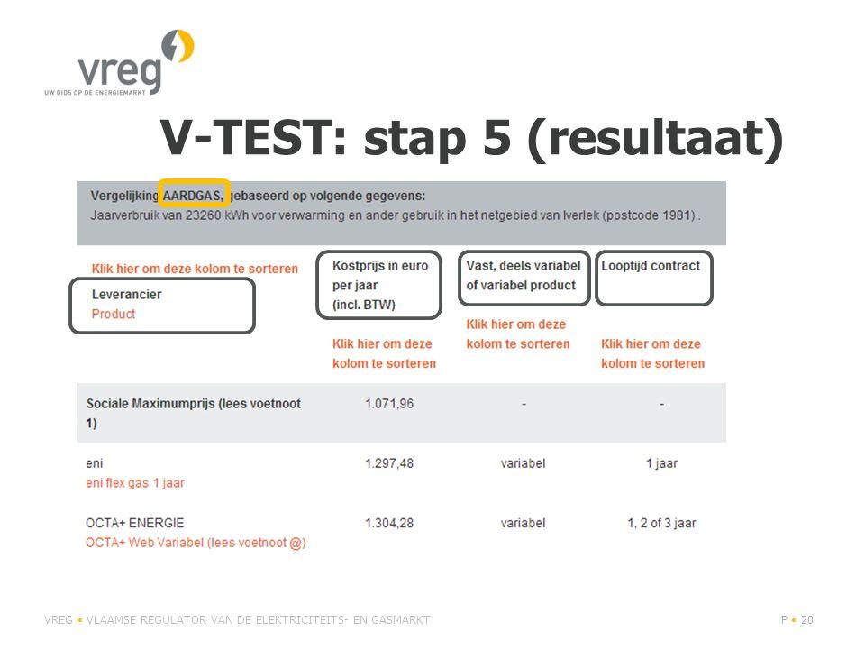 V-TEST: stap 5 (resultaat) VREG • VLAAMSE REGULATOR VAN DE ELEKTRICITEITS- EN GASMARKTP • 20