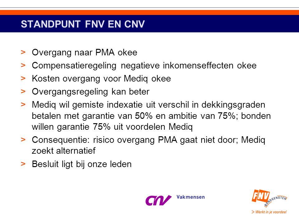 STANDPUNT FNV EN CNV >Overgang naar PMA okee >Compensatieregeling negatieve inkomenseffecten okee >Kosten overgang voor Mediq okee >Overgangsregeling
