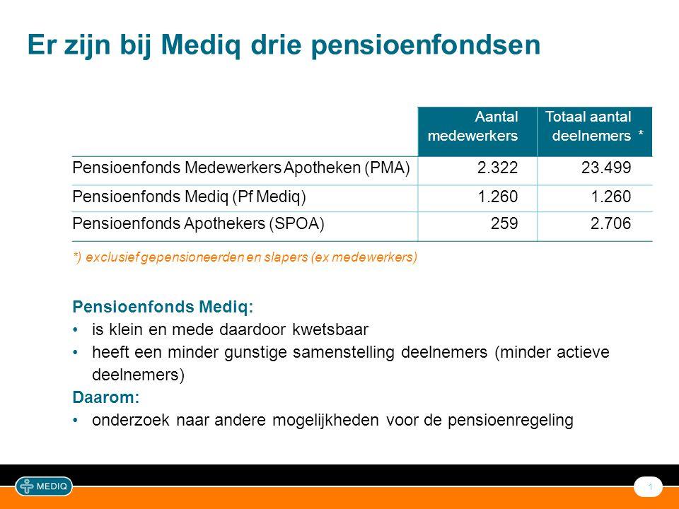 1 Er zijn bij Mediq drie pensioenfondsen *) exclusief gepensioneerden en slapers (ex medewerkers) Pensioenfonds Mediq: •is klein en mede daardoor kwet
