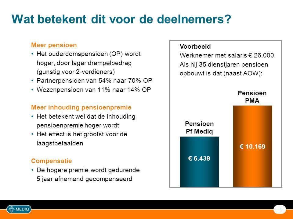 4 Wat betekent dit voor de deelnemers? Meer pensioen •Het ouderdomspensioen (OP) wordt hoger, door lager drempelbedrag (gunstig voor 2-verdieners) •Pa
