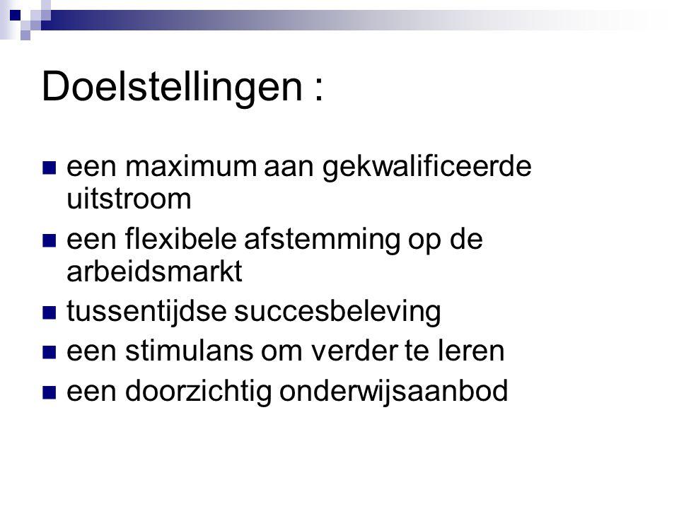 Doelstellingen :  een maximum aan gekwalificeerde uitstroom  een flexibele afstemming op de arbeidsmarkt  tussentijdse succesbeleving  een stimulans om verder te leren  een doorzichtig onderwijsaanbod
