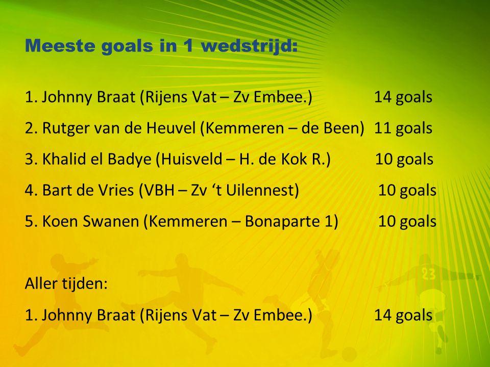 Meeste goals in 1 wedstrijd: 1. Johnny Braat (Rijens Vat – Zv Embee.)14 goals 2. Rutger van de Heuvel (Kemmeren – de Been)11 goals 3. Khalid el Badye