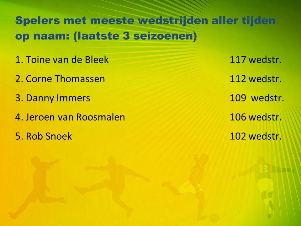 Spelers met meeste wedstrijden aller tijden op naam: (laatste 3 seizoenen) 1. Toine van de Bleek117 wedstr. 2. Corne Thomassen112 wedstr. 3. Danny Imm