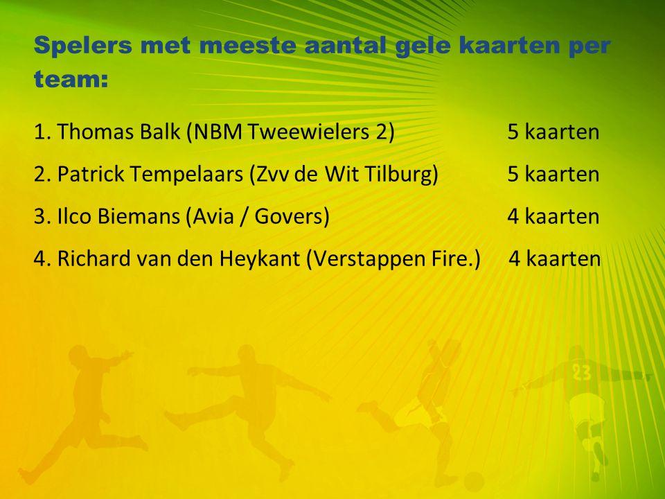 Spelers met meeste aantal gele kaarten per team: 1. Thomas Balk (NBM Tweewielers 2)5 kaarten 2. Patrick Tempelaars (Zvv de Wit Tilburg)5 kaarten 3. Il