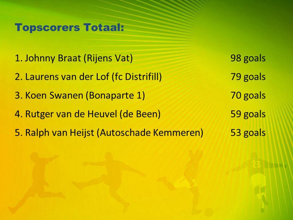 Topscorers Totaal: 1. Johnny Braat (Rijens Vat) 98 goals 2. Laurens van der Lof (fc Distrifill) 79 goals 3. Koen Swanen (Bonaparte 1) 70 goals 4. Rutg
