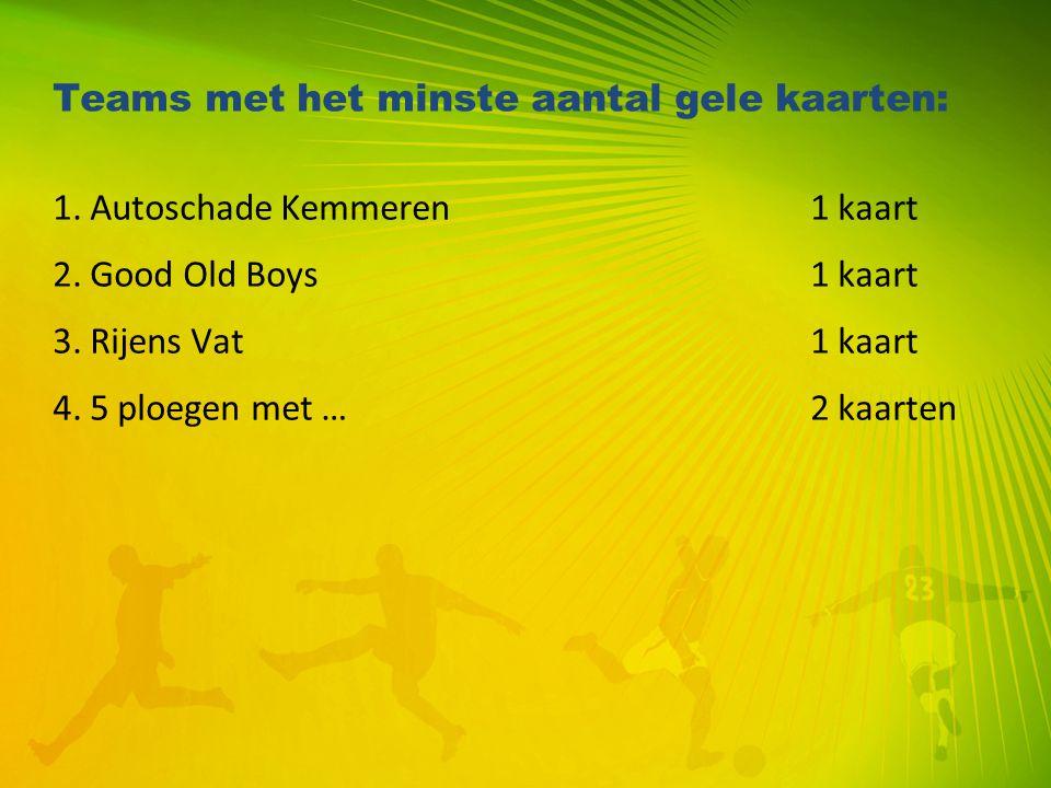 Teams met het minste aantal gele kaarten: 1. Autoschade Kemmeren 1 kaart 2. Good Old Boys 1 kaart 3. Rijens Vat 1 kaart 4. 5 ploegen met … 2 kaarten