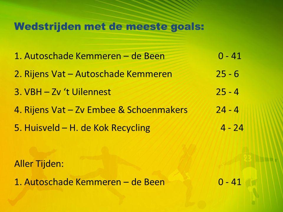 Wedstrijden met de meeste goals: 1. Autoschade Kemmeren – de Been 0 - 41 2. Rijens Vat – Autoschade Kemmeren25 - 6 3. VBH – Zv 't Uilennest25 - 4 4. R
